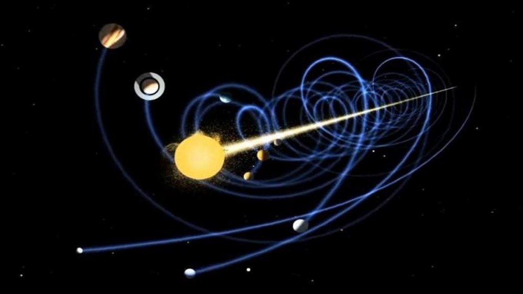Движение солнечной системы