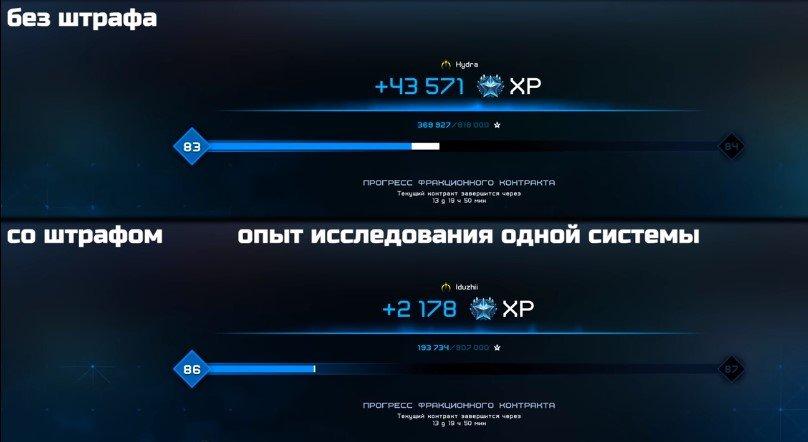 Starfall online штраф к опыту