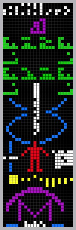 Послание с Земли в космос - сообщение Аресибо