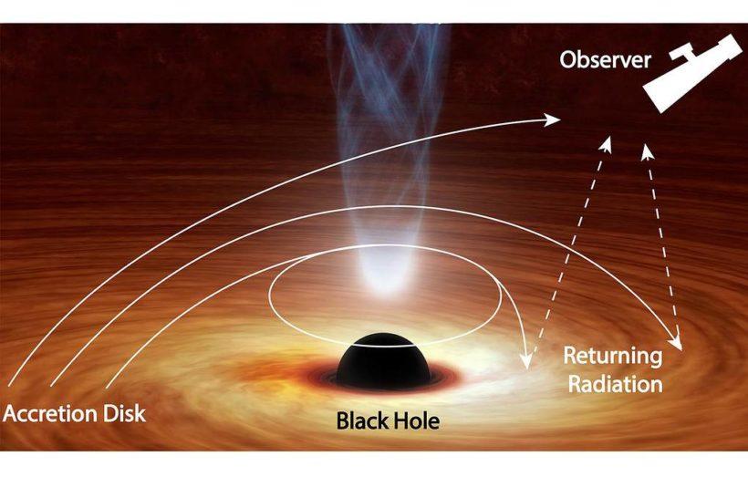 Свет покидает черную дыру
