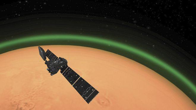 Зеленое свечение атмосферы Марса