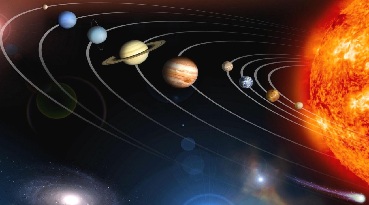 Солнечная система с орбитами движения планет