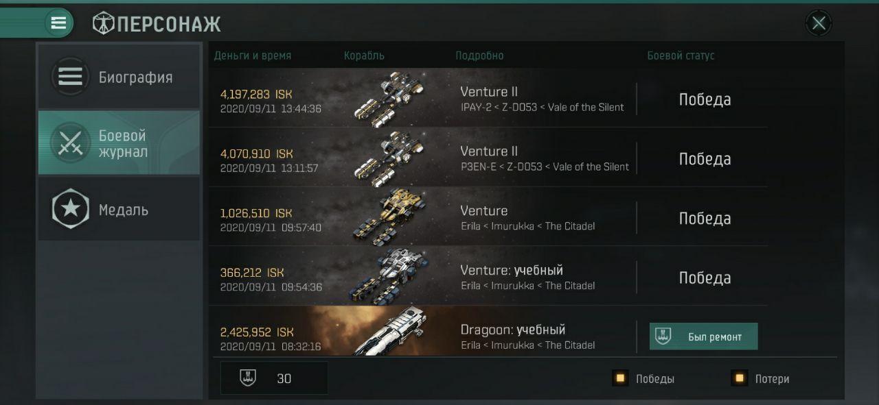 Отчет о боях пирата EVE echoes
